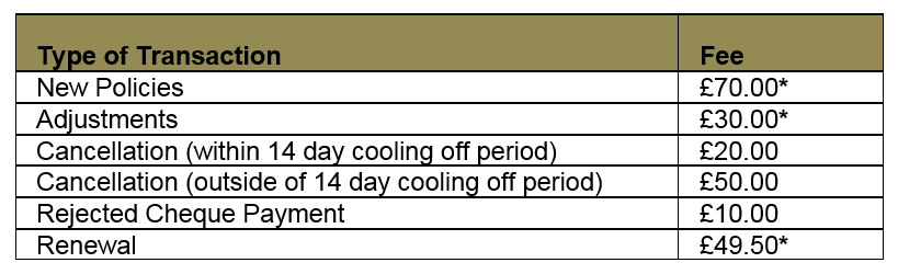 *Please note, fees marked with an asterisk are non-refundable upon cancellation of the policy outside of the 14 day cooling off period.